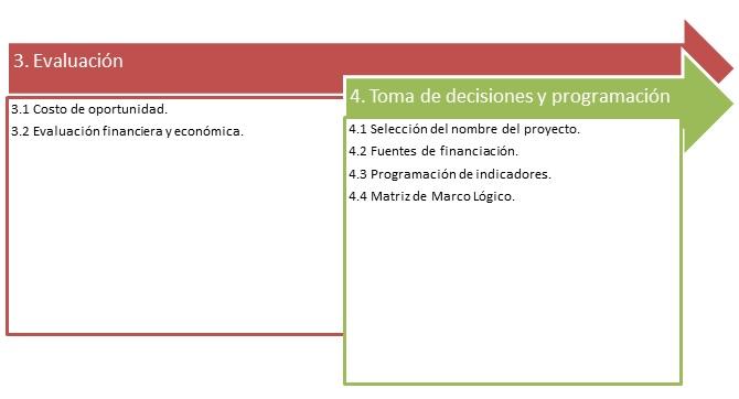 MGA Evaluacion y toma decisiones