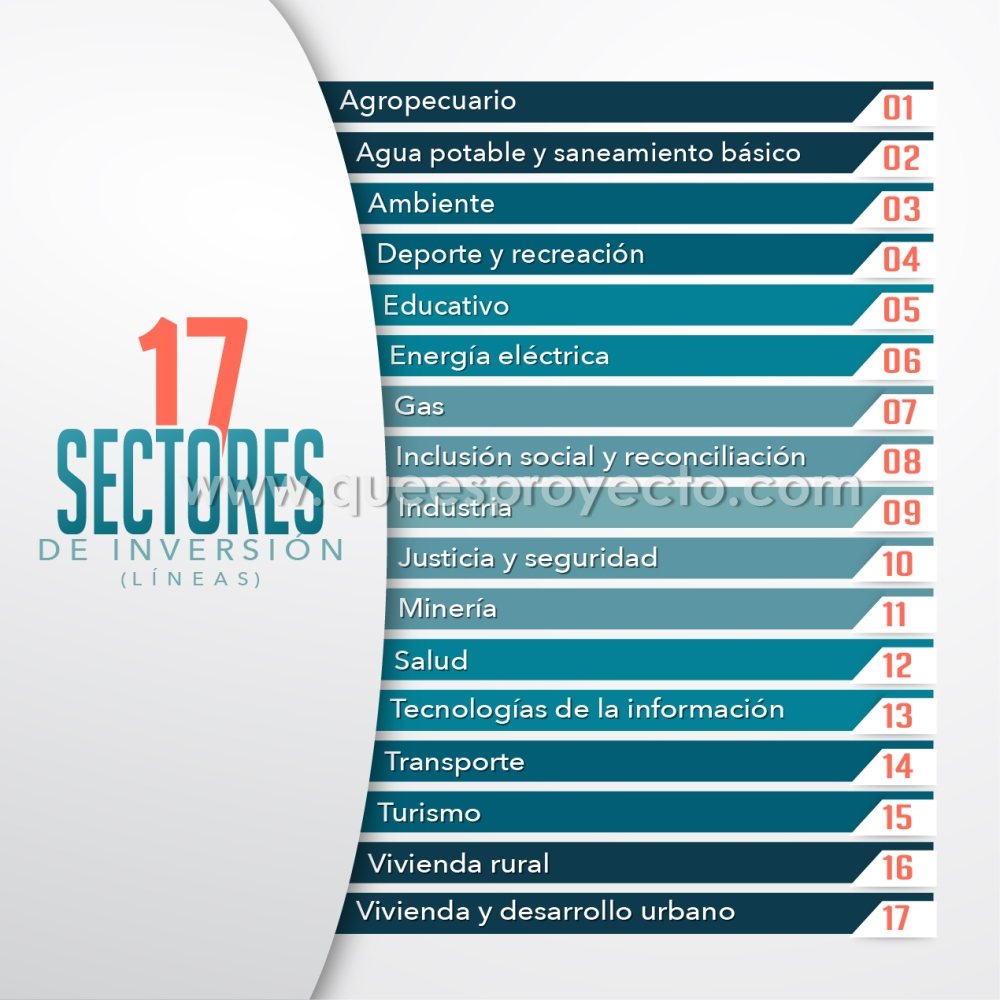 En esta imagen se muestra la clasificación de sectores de proyectos de inversión para posibles estudios y diseños