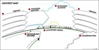 Análisis del contexto una herramienta para realizar el análisis de involucrados en la formulación de proyectos deinversión